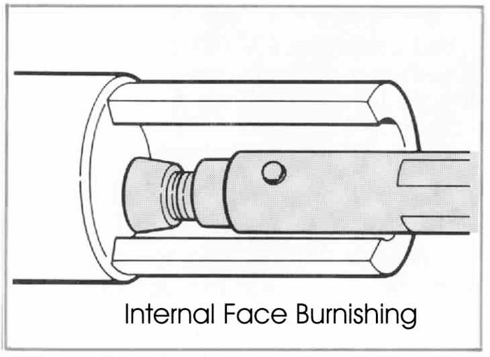 RBT Multi Surface Use Roller Burnishing Tools Внутренние Face Burnishing
