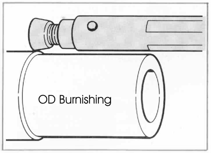 RBT Multi Surface Use Roller Burnishing Tools OD Burnning